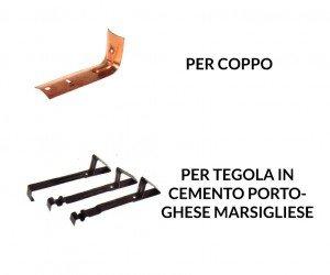ganci-fermacoppo-Axel-edilia